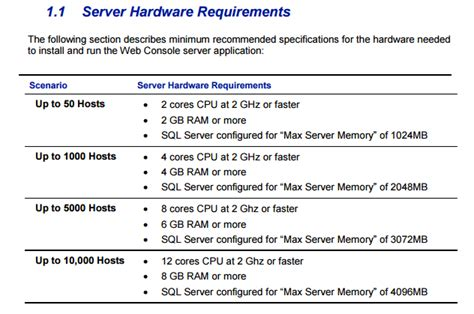 Server Hardware Specification Template Hardware Ecommendations18 Templates Station Server Hardware Specification Template