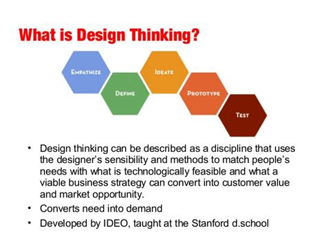 design is thinking design thinking for bienestar coalition