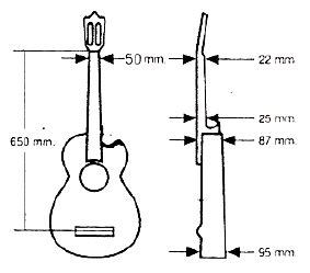 what is the length of a full size bed rubenflores com guitar dimensions