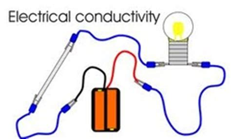 electrical conductors material 5th grade science review flashcards quizlet