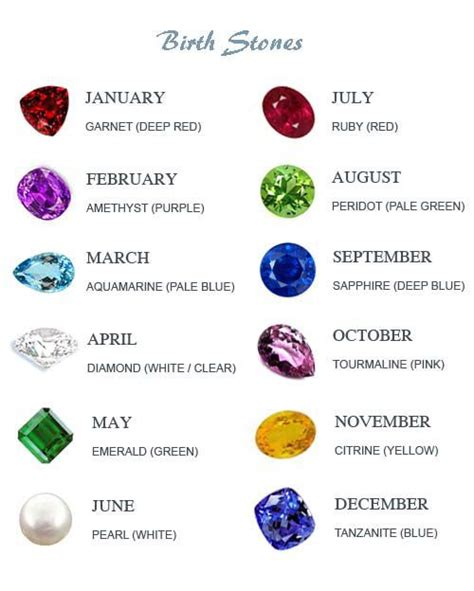 april birthstone color what is the birthstones by month birthstones by month