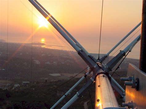 basics of building hf vhf cubical antennas qrz now radio news