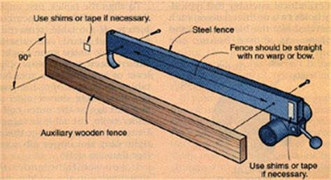 Sears Table Saw Extension Plans Bert Jay
