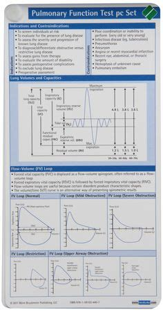 Pft Pulmonary Function Test Pft 1 네이버 블로그 Pft Pinterest 검색 건강 및 상자 Pft Interpretation Template