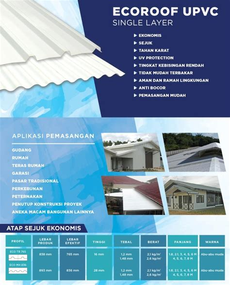 Atap Upvc Eco harga atap eco roof upvc asia toko besi