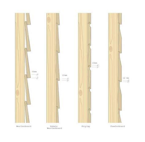 buro nueva ecija shiplap cladding profile western cedar shiplap