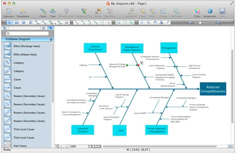 ishikawa diagram software inside