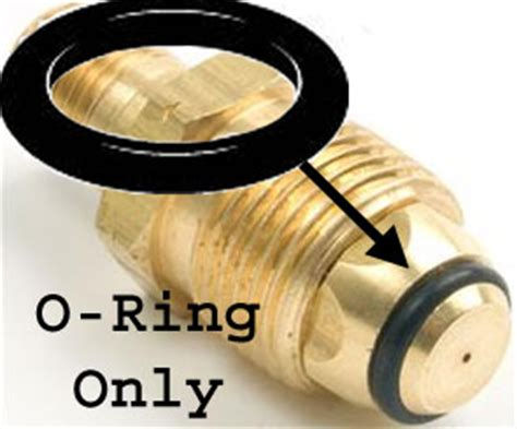 pol fitting o ring replacement