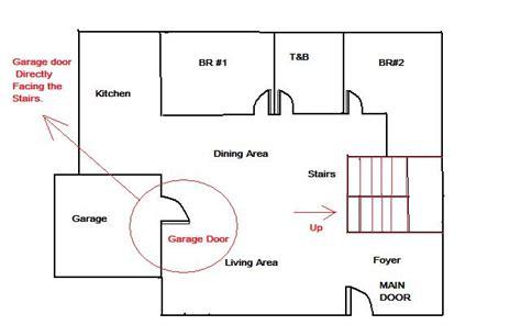 Bedroom Door Facing Stairs Feng Shui Garage Door Facing The Stairs Pls Help General Help