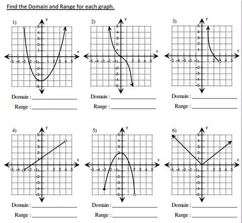 Domain And Range Worksheet by Honors Precalc