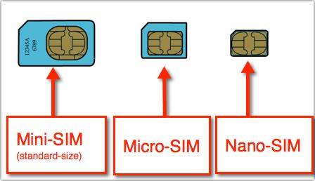 letter size mini to micro sim card free template pdf resolved nexus 6 uses a nano sim card nexus 6