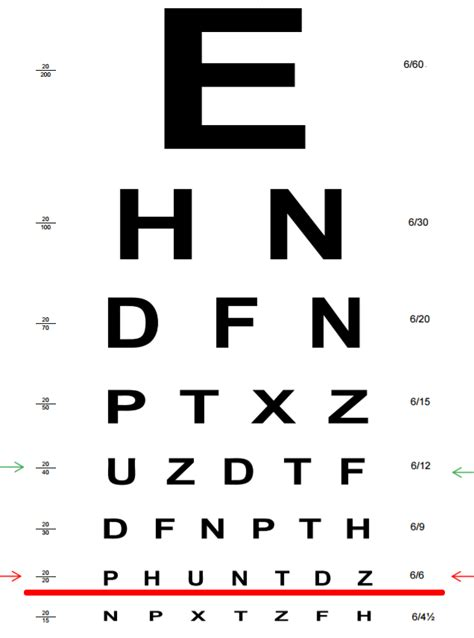 vision test snellen eye testing procedure hairsstyles co