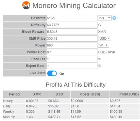 calculator monero mining xmr monero with amd radeon vega frontier edition