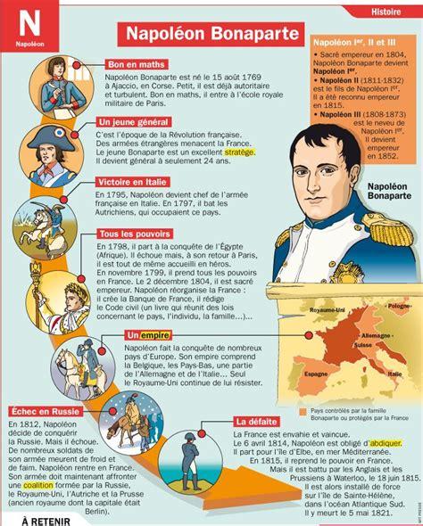 napoleon biography in english napoleon biographie のおすすめアイデア 25 件以上 pinterest