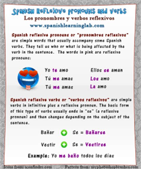 boat definition spanish how to use direct and indirect object pronouns in spanish