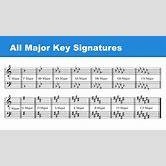 e-flat-major-scale-treble-clef