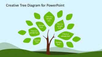 tree template for powerpoint creative tree diagram powerpoint template design