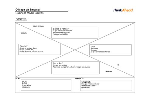 business model generation canvas template template canvas business model generation