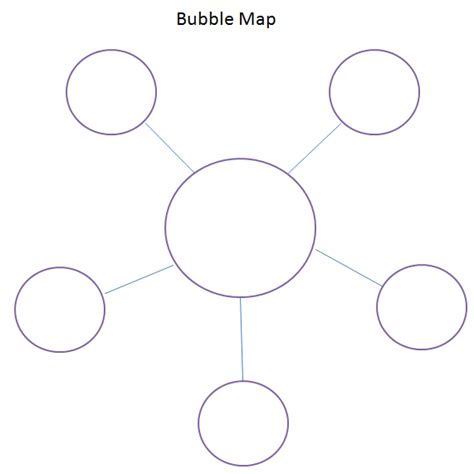 printable double bubble map template motorcycle review
