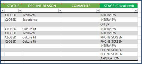 Recruitment Tracker Spreadsheet   Free HR Excel Template