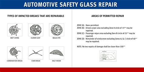 Car Glass Types by Car Front Glass Repair Windscreen Windshield Experts
