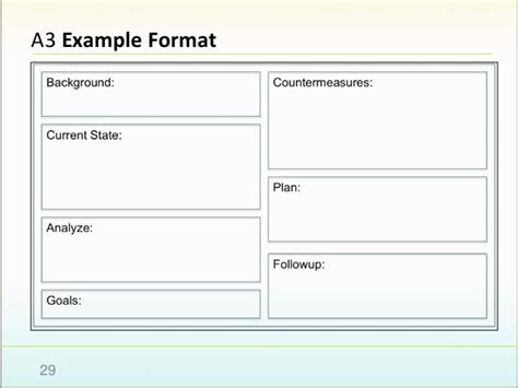 continuous improvement form template advancing the retrospective dynamic lean agile