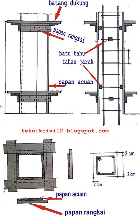 Multipleks 2 Cm teknik civil october 2012 learn and