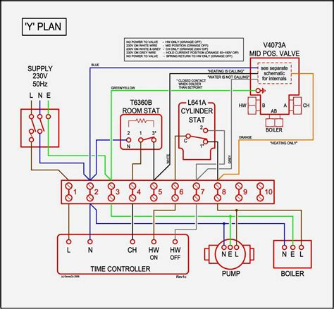 drayton zone valve wiring diagram new 3 port
