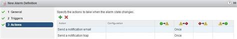 send snmp trap notifications explained vmware esxi