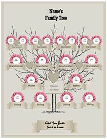4 generation family tree template free to customize amp print