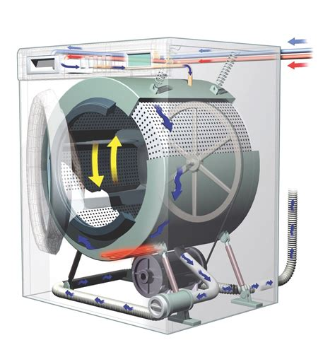 maker how it works how does a washing machine work how it works magazine