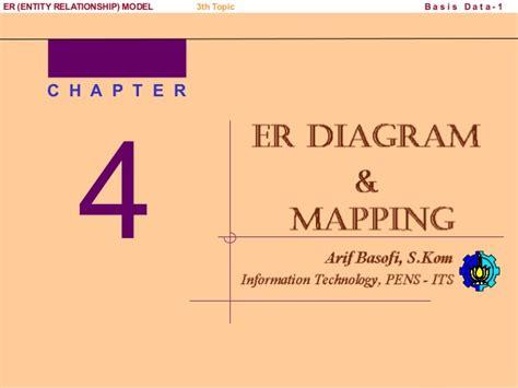 cara membuat erd menggunakan easy case contoh erd website contoh now