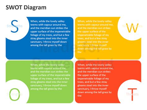 Swot Analysis Editable Powerpoint Slides Swot Analysis Template Powerpoint Free