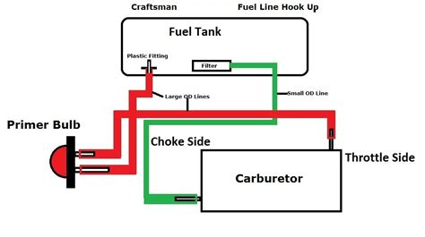 wacker fuel line diagram craftsman trimmer parts model 358791072 sears partsdirect
