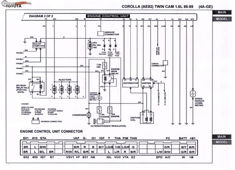 ae86 wiring diagram 19 wiring diagram images wiring