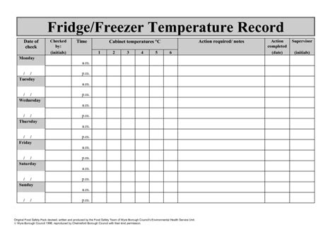 Food Service Temperature Log Sheet Foodstutorial Org Restaurant Record Keeping Template