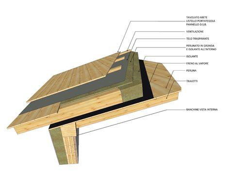 Rivestimento Tetto In Legno - progettazione e realizzazione tetti in legno strutture in