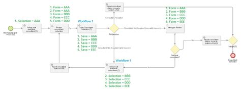 jquery workflow diagram jquery workflow diagram gallery how to guide and refrence