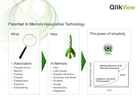 qlikview tutorial for beginners qlikview server 11 free сайт bufenelca