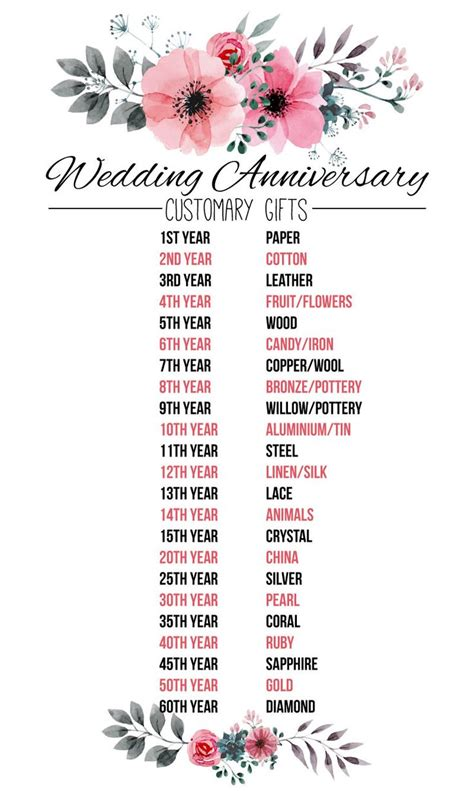 Wedding Anniversary Gift by Best 25 Third Wedding Anniversary Gift Ideas On