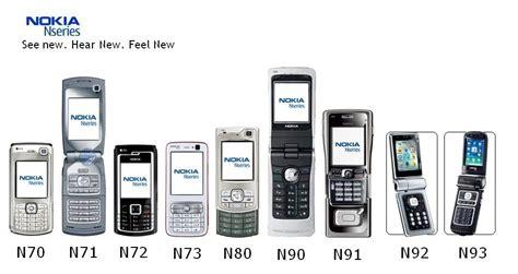 Memory Hp N70 inbox cellular tips atasi memory penuh pada nokia seri n