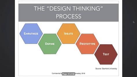 service design thinking youtube design thinking taking a product to market youtube