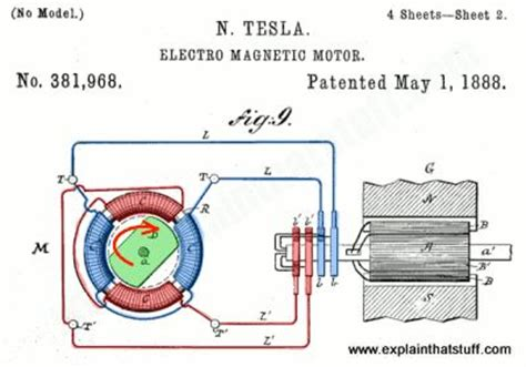 nikola tesla induction electric motor facts nikola tesla motor nikola tesla s design for an electric motor from his 1888 us patent