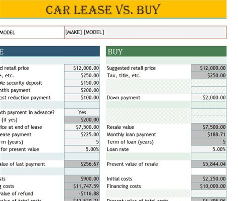 renting vs buying a house calculator leasing vs buying a house 28 images auto leasing vs buying a car buying vs