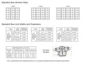 Typical Interior Door Width Upvc Bow Windows Energy Efficient