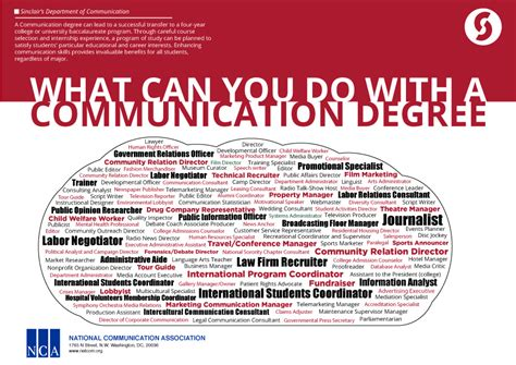 visual communication design major jobs what can you do with a communication degree