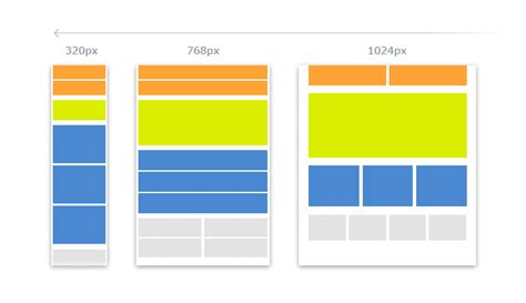 html adaptive layout html adaptive layout of the website stack overflow