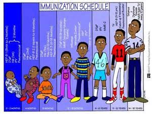 Peds immunization schedule pediatric nursing trendvee