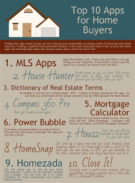 top 10 apps for home buyers independence realty