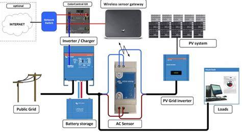 national rv power inverter wiring diagram rv wiring